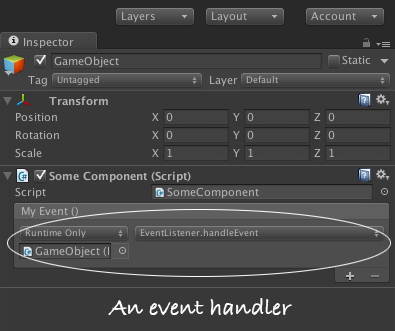 Inversion of Control in Unity